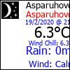 Current Weather Conditions in PWS Asparuhovo Beach, Varna 7 m